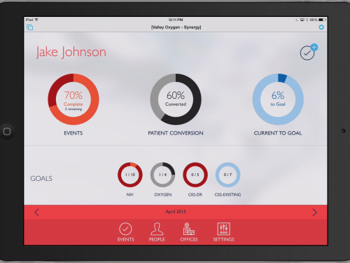 bolt-on-ipad-sales-module-dashboard